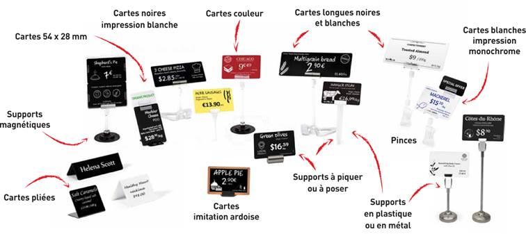 Comment moderniser l'étiquetage de mes buffets ?